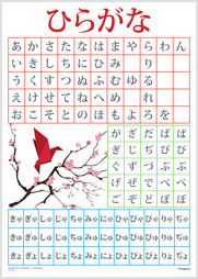 Advanced Hiragana