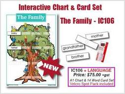 Interactive Family, The